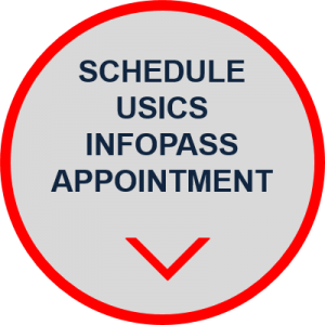 Services Offered by USCIS to its Customers